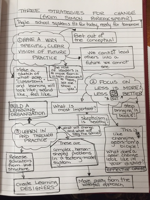 Simon Breakspear visual notes 1