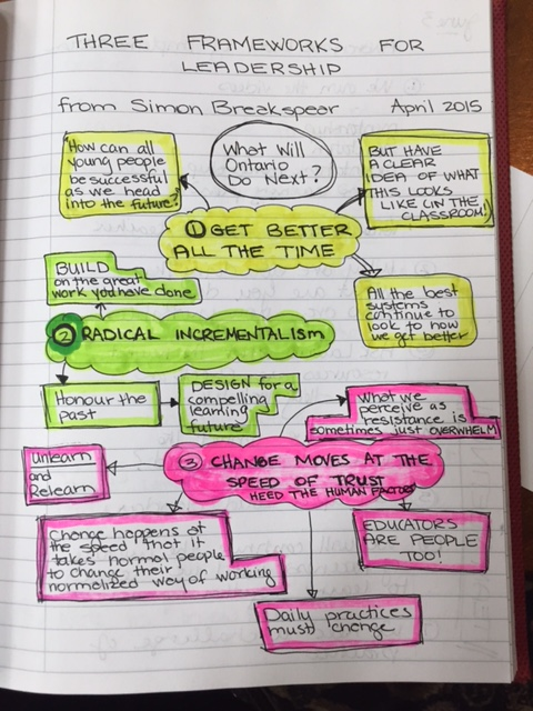 Simon Breakspear visual notes 2